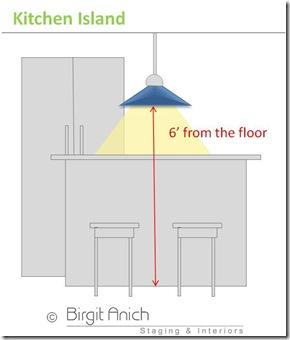 Hanging Pendant lights 1