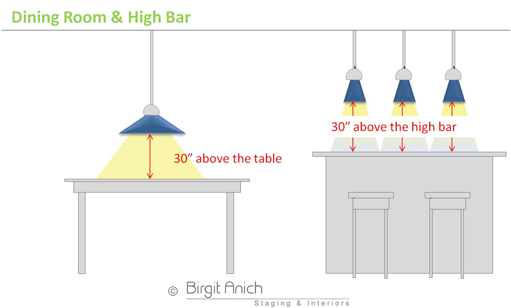 STAGING Amp STYLING TIP Hanging Pendant Lighting Fixtures